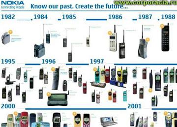 Революция мобильных телефонов