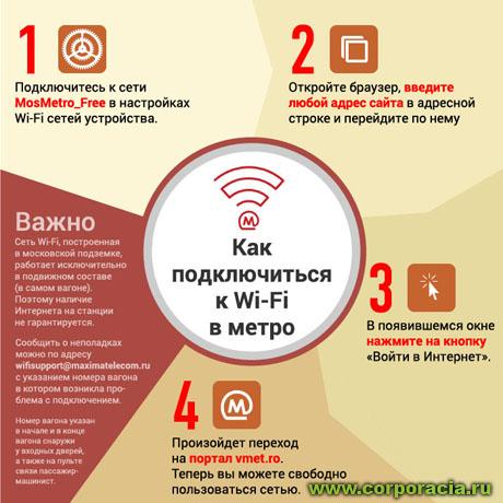 алгоритм подключения к Wi-Fi в метро